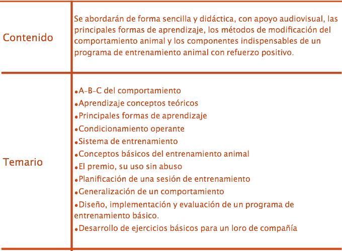 Valladolid. Educación básica para loros de compañía 2.1